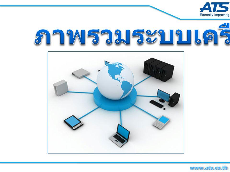 ภาพรวมระบบเครือข่าย www.ats.co.th