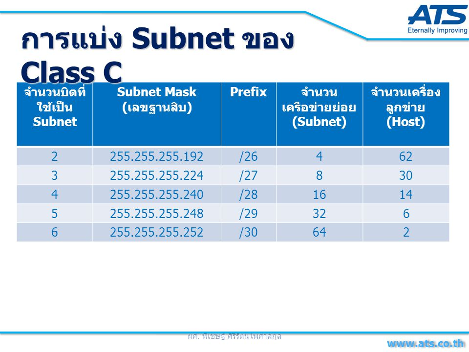 การแบ่ง Subnet ของ Class C