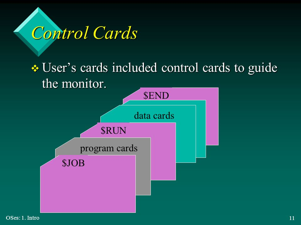 Control Cards User's cards included control cards to guide the monitor. $END. data cards. $RUN. program cards.