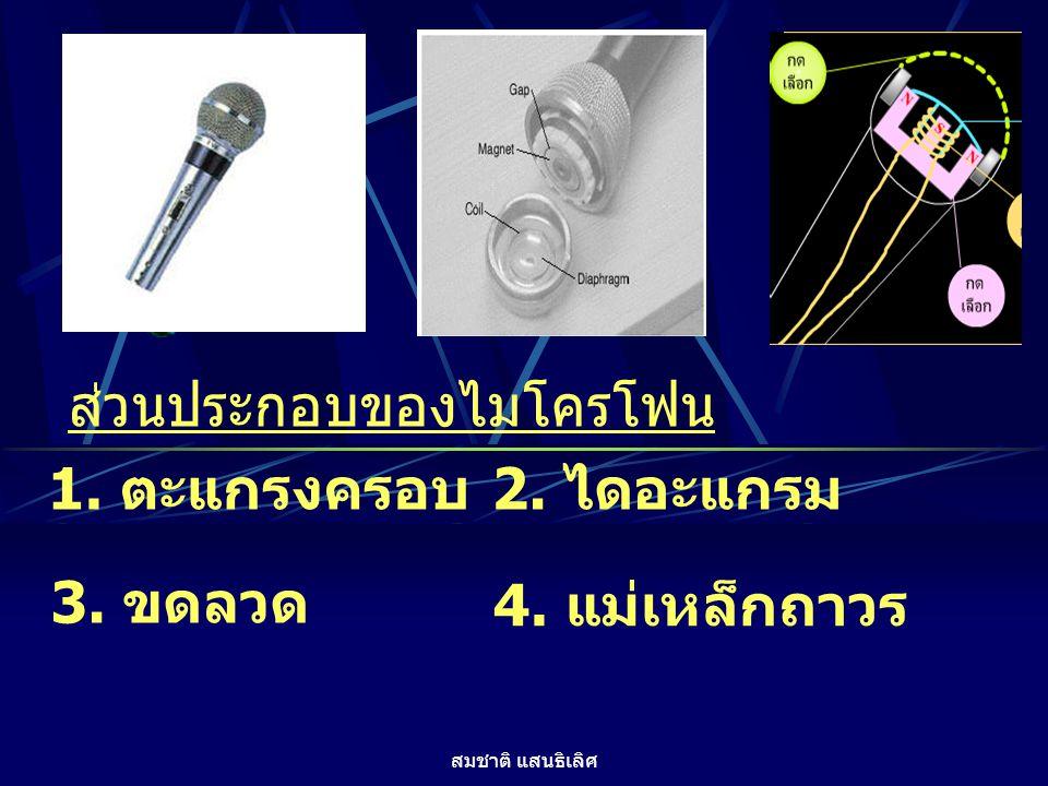 ส่วนประกอบของไมโครโฟน 1. ตะแกรงครอบ 2. ไดอะแกรม