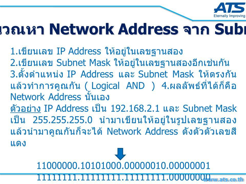 วิธีการคำนวณหา Network Address จาก Subnet Mask