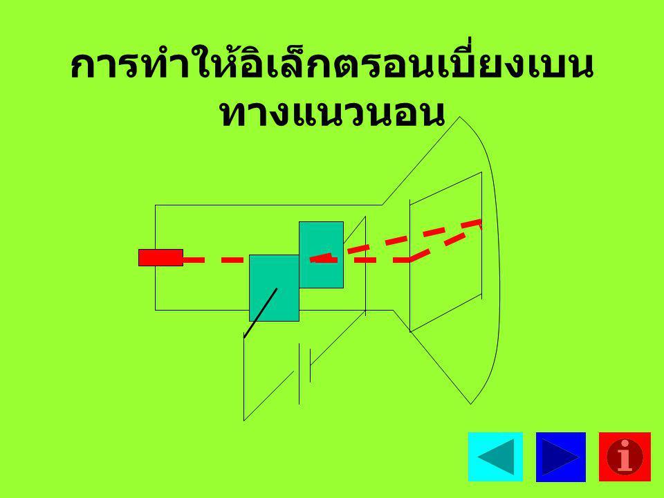 การทำให้อิเล็กตรอนเบี่ยงเบนทางแนวนอน