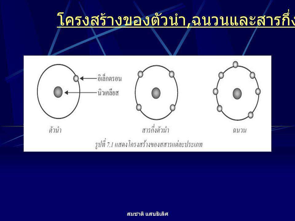 โครงสร้างของตัวนำ,ฉนวนและสารกึ่งตัวนำ