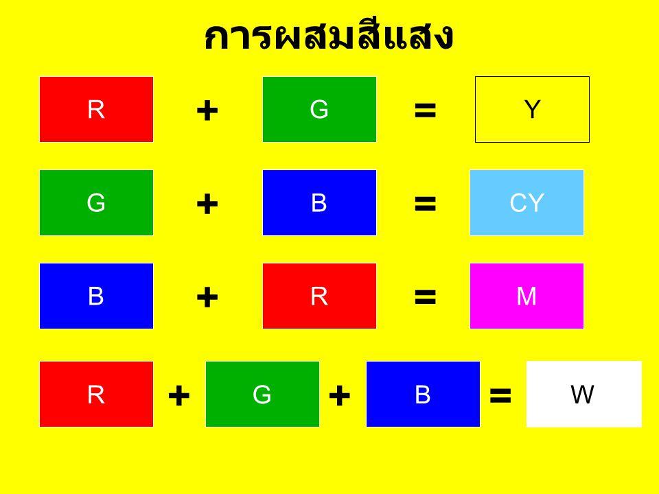 การผสมสีแสง + = + = + = + + =