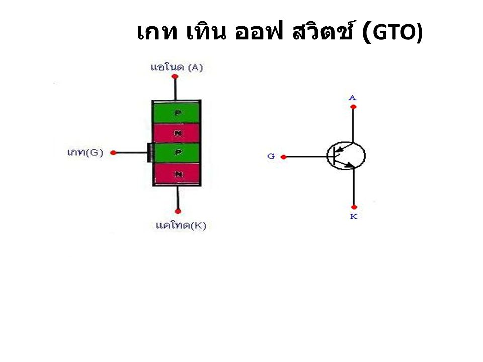 เกท เทิน ออฟ สวิตช์ (GTO)