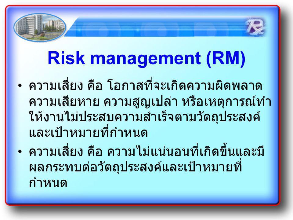 Risk management (RM)