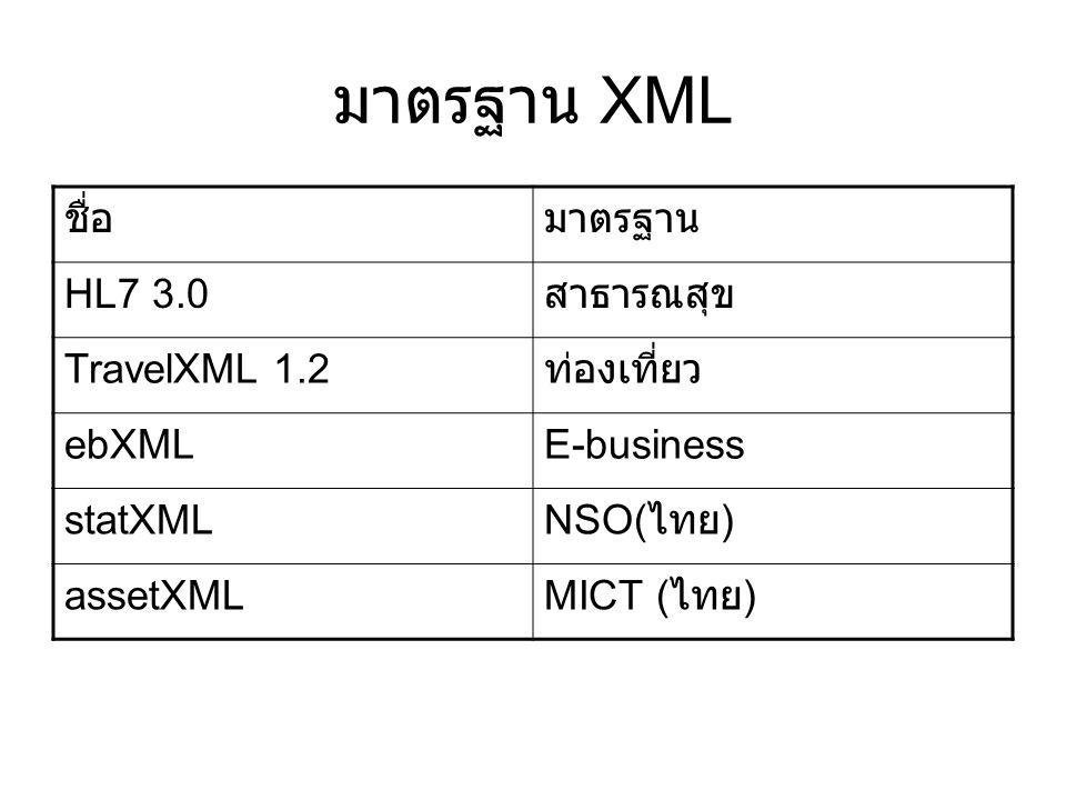 มาตรฐาน XML ชื่อ มาตรฐาน HL7 3.0 สาธารณสุข TravelXML 1.2 ท่องเที่ยว