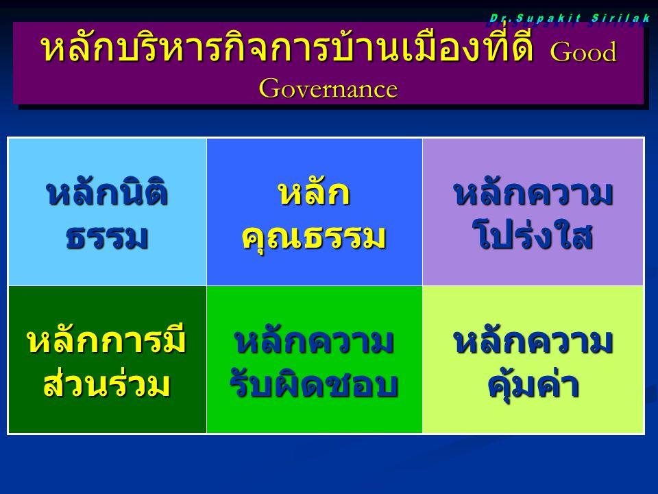 หลักบริหารกิจการบ้านเมืองที่ดี Good Governance