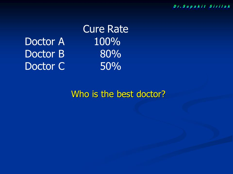 Dr.Supakit Sirilak Cure Rate Doctor A 100% Doctor B 80% Doctor C 50%