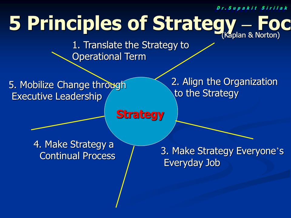 5 Principles of Strategy – Focused Organization