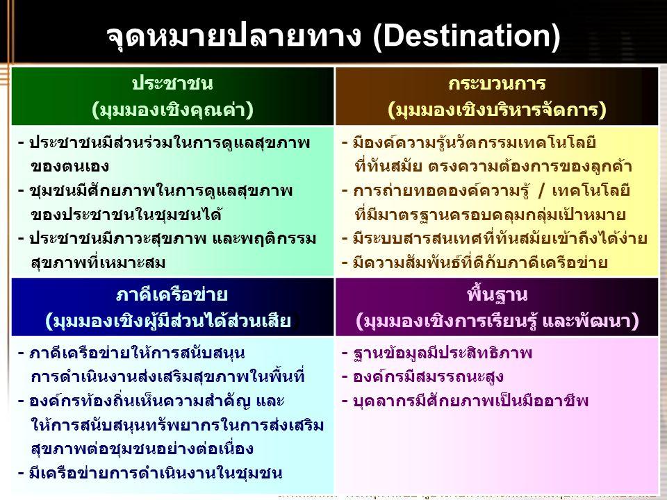 จุดหมายปลายทาง (Destination)
