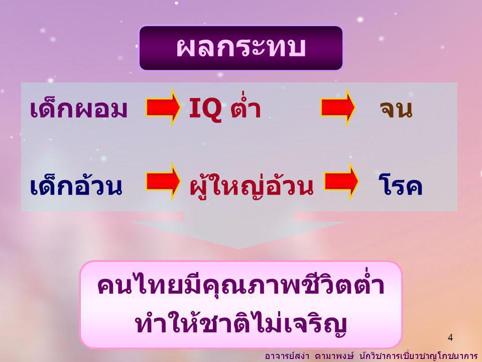 คนไทยมีคุณภาพชีวิตต่ำ