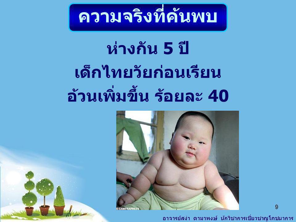 ความจริงที่ค้นพบ ห่างกัน 5 ปี เด็กไทยวัยก่อนเรียน