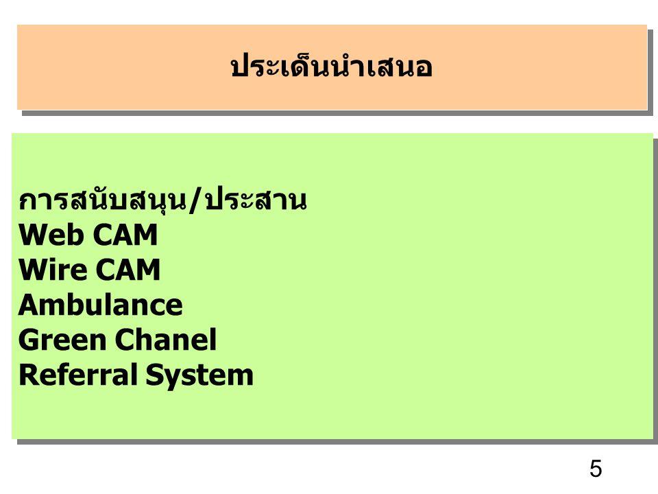 ประเด็นนำเสนอ การสนับสนุน/ประสาน Web CAM Wire CAM Ambulance Green Chanel Referral System
