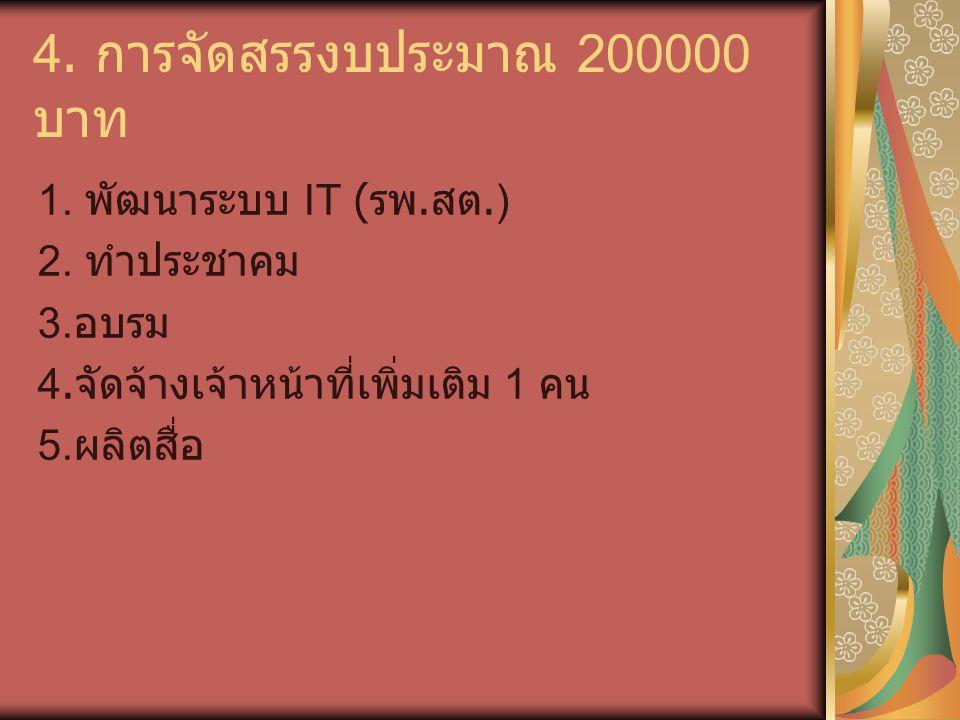 4. การจัดสรรงบประมาณ 200000 บาท