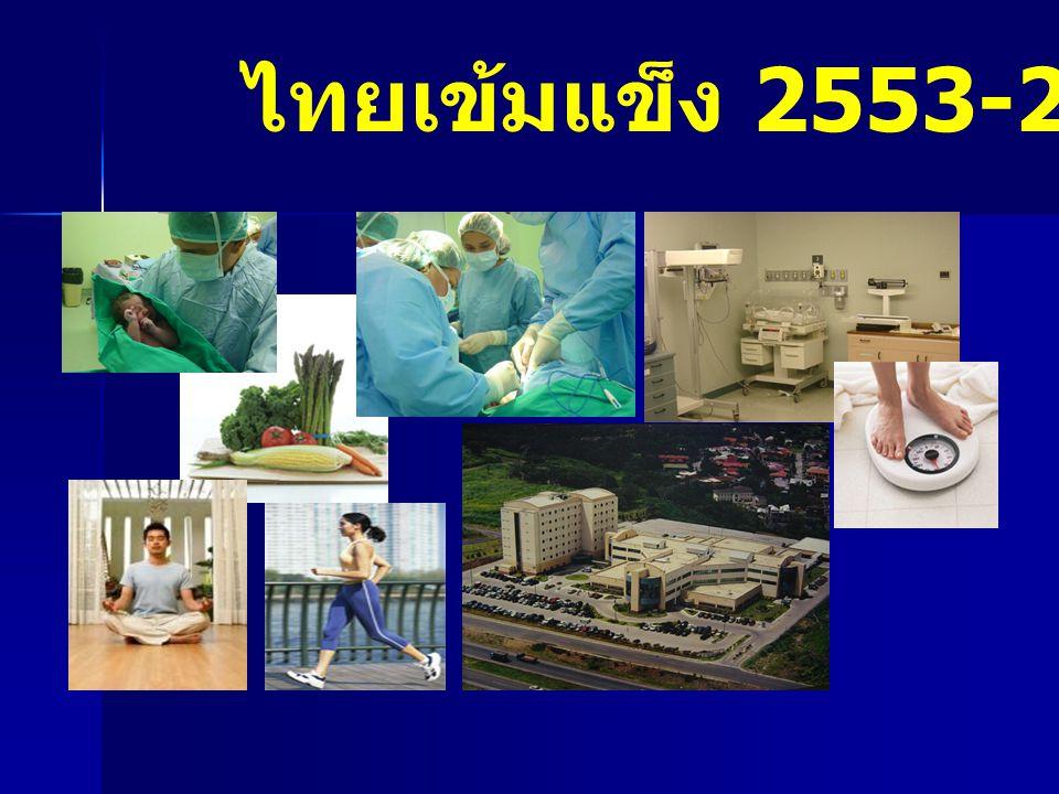 ไทยเข้มแข็ง 2553-2555