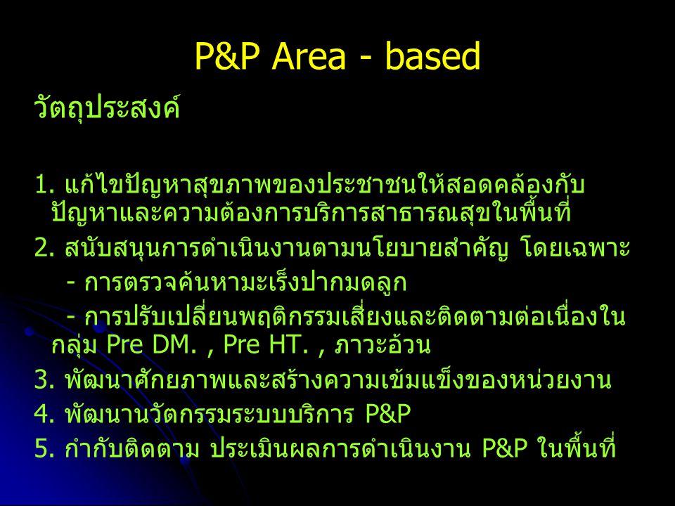 P&P Area - based วัตถุประสงค์