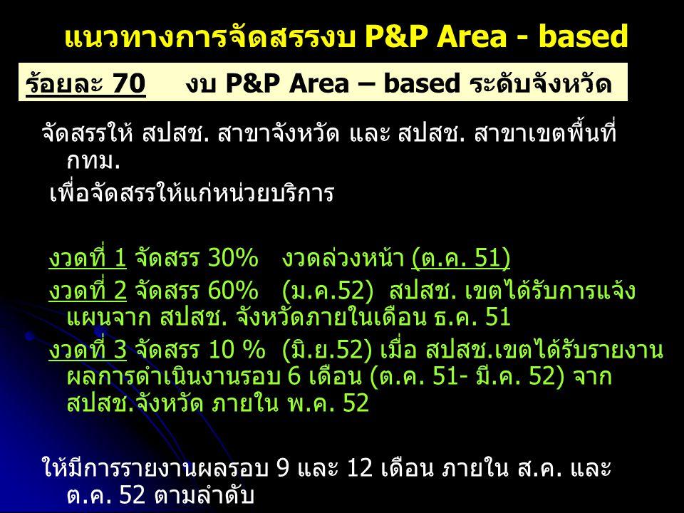 แนวทางการจัดสรรงบ P&P Area - based