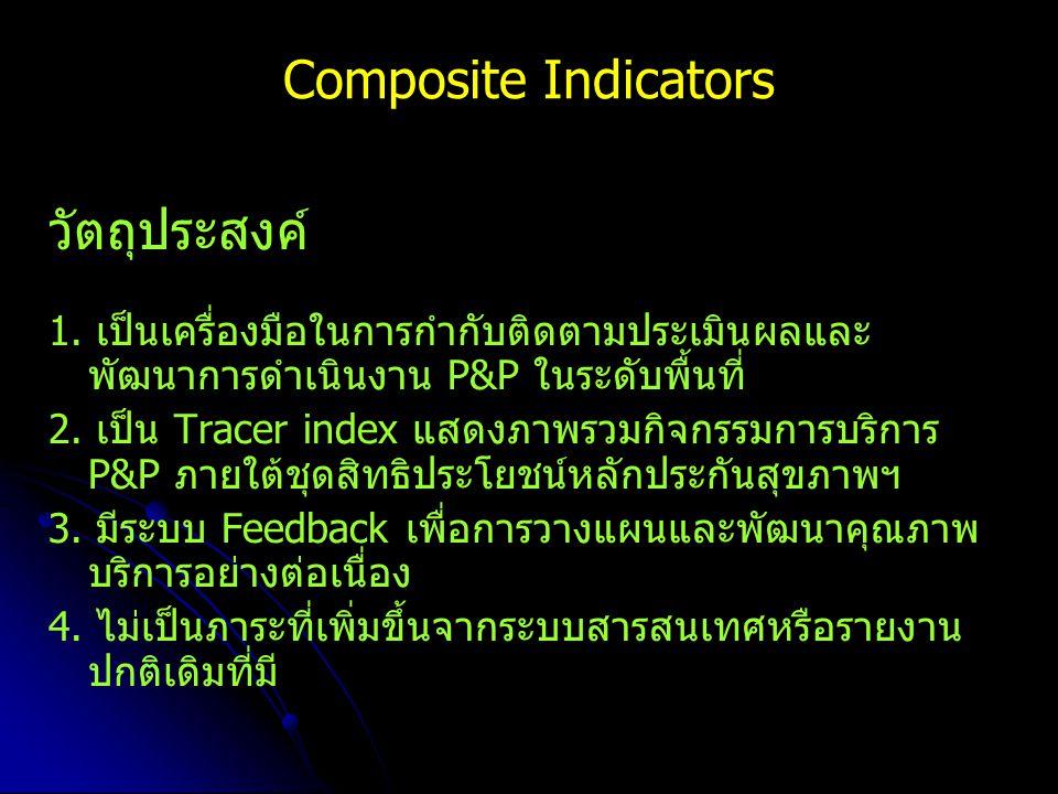 Composite Indicators วัตถุประสงค์