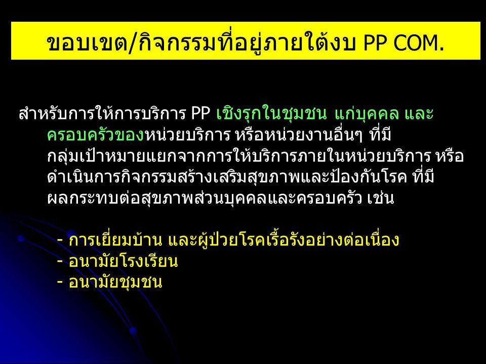 ขอบเขต/กิจกรรมที่อยู่ภายใต้งบ PP COM.