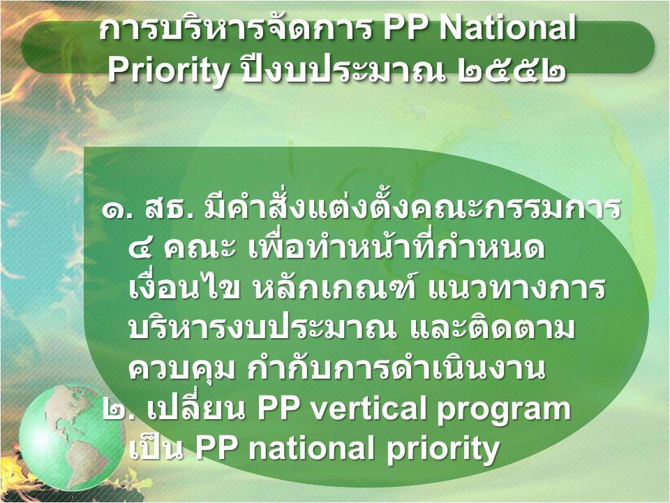 การบริหารจัดการ PP National Priority ปีงบประมาณ ๒๕๕๒