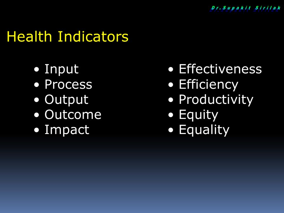Dr.Supakit Sirilak Health Indicators Input Process Output Outcome