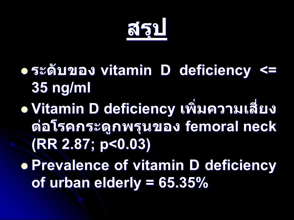 สรุป ระดับของ vitamin D deficiency <= 35 ng/ml