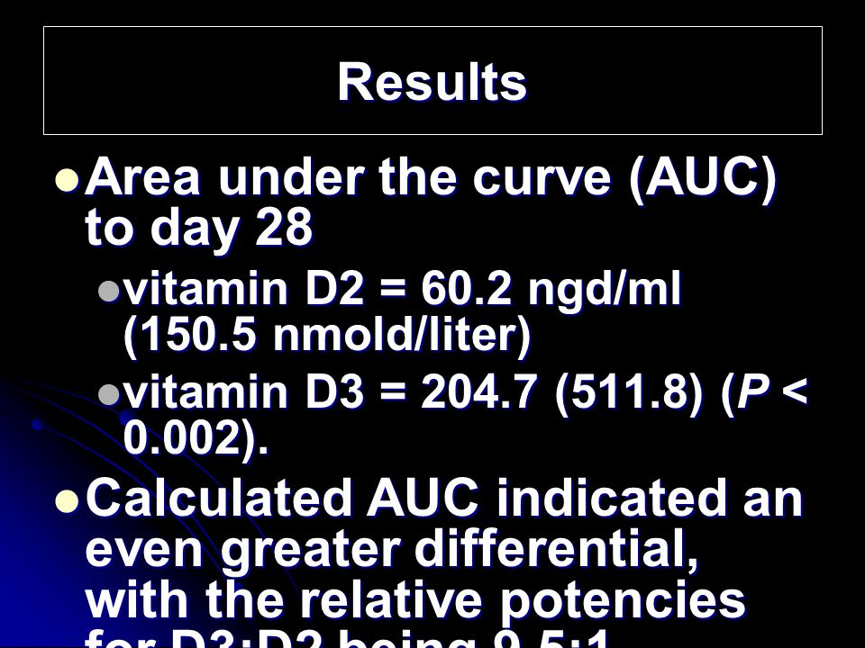 Area under the curve (AUC) to day 28