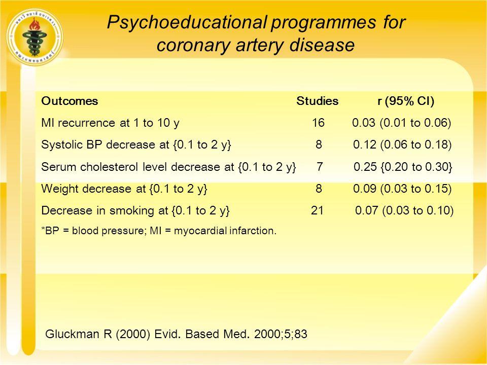 Psychoeducational programmes for coronary artery disease