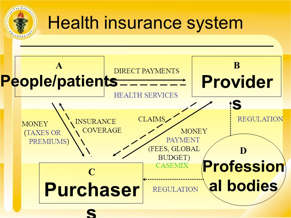 Health insurance system