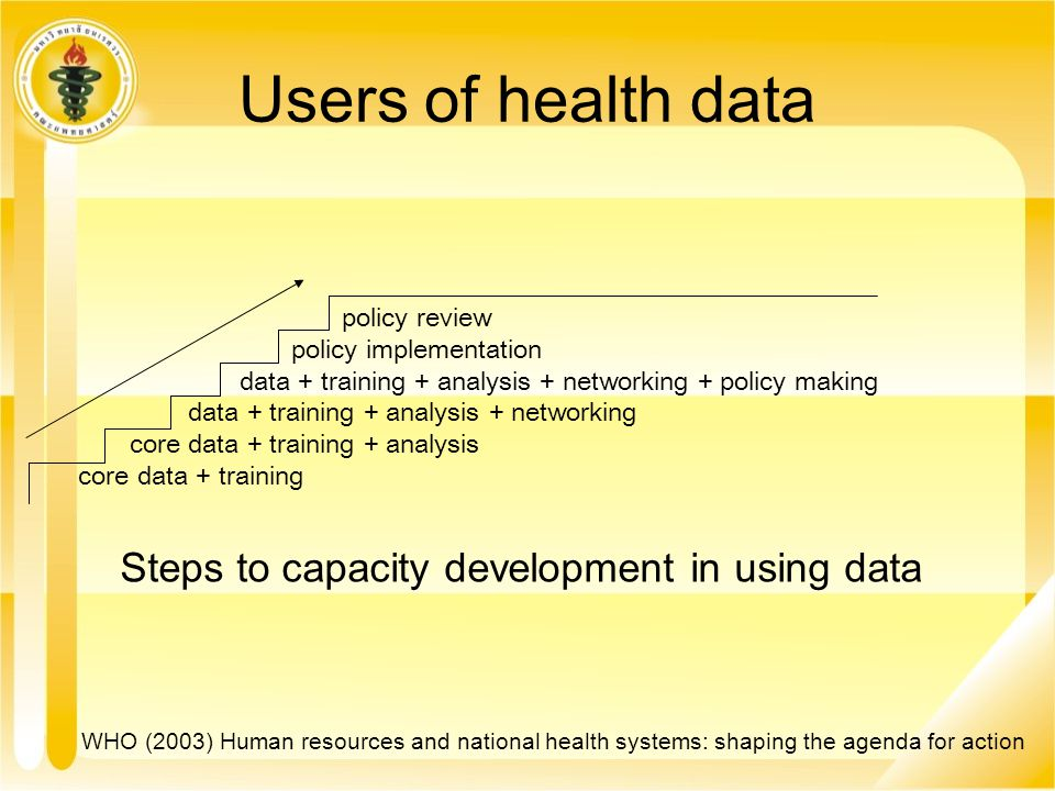 Users of health data Steps to capacity development in using data