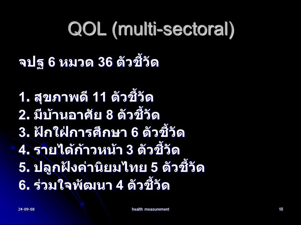 QOL (multi-sectoral) จปฐ 6 หมวด 36 ตัวชี้วัด 1. สุขภาพดี 11 ตัวชี้วัด