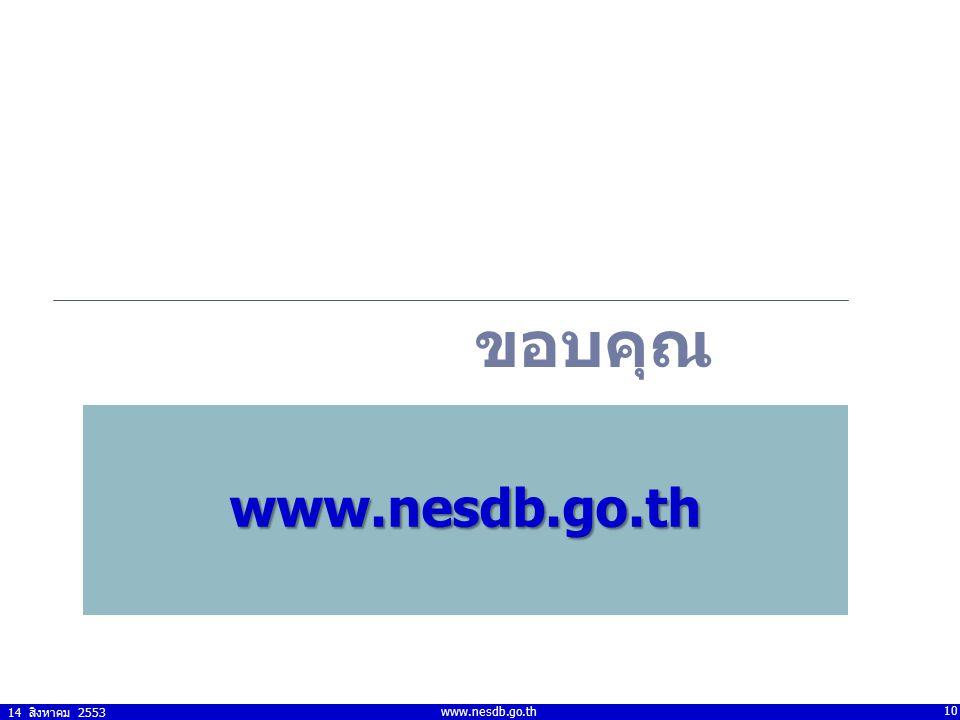 ขอบคุณ www.nesdb.go.th