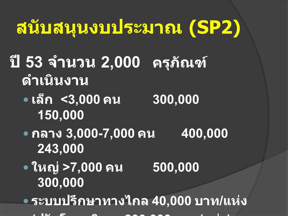 สนับสนุนงบประมาณ (SP2)