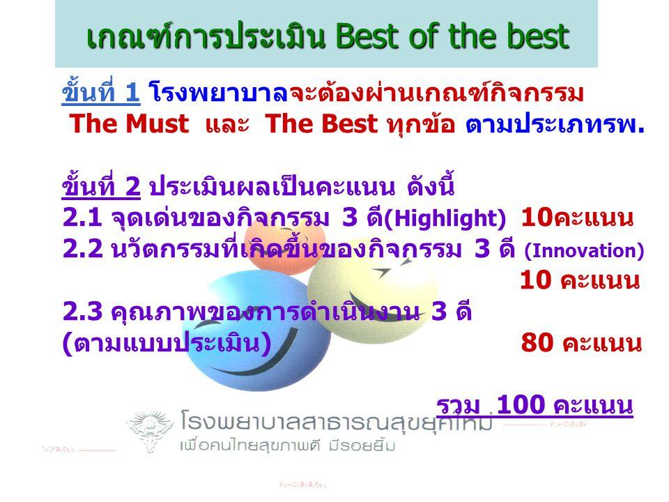เกณฑ์การประเมิน Best of the best