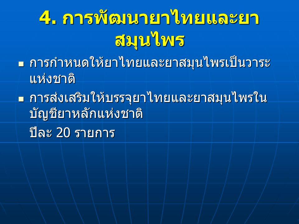 4. การพัฒนายาไทยและยาสมุนไพร