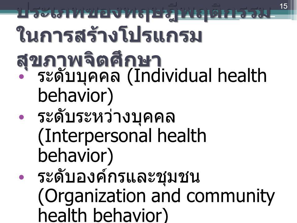 ประเภทของทฤษฎีพฤติกรรมในการสร้างโปรแกรมสุขภาพจิตศึกษา