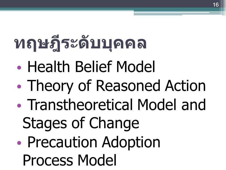 ทฤษฎีระดับบุคคล Health Belief Model Theory of Reasoned Action