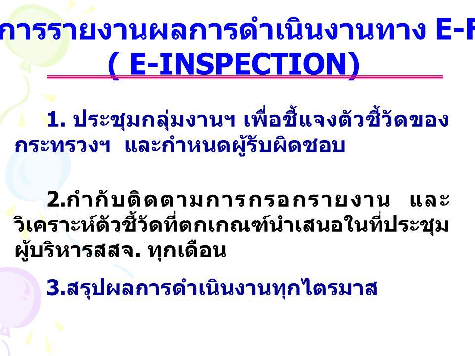 2.1 การรายงานผลการดำเนินงานทาง E-File