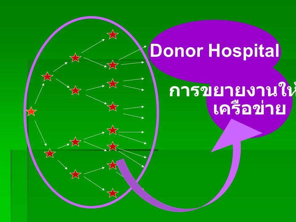 Donor Hospital การขยายงานให้เกิด เครือข่าย