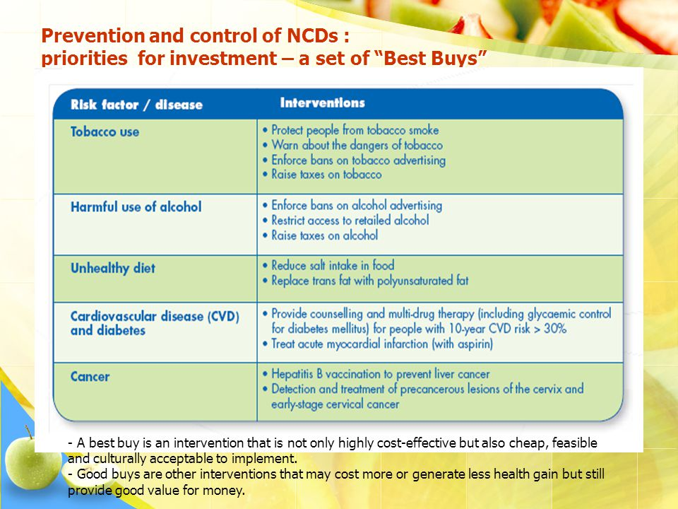 Prevention and control of NCDs : priorities for investment – a set of Best Buys