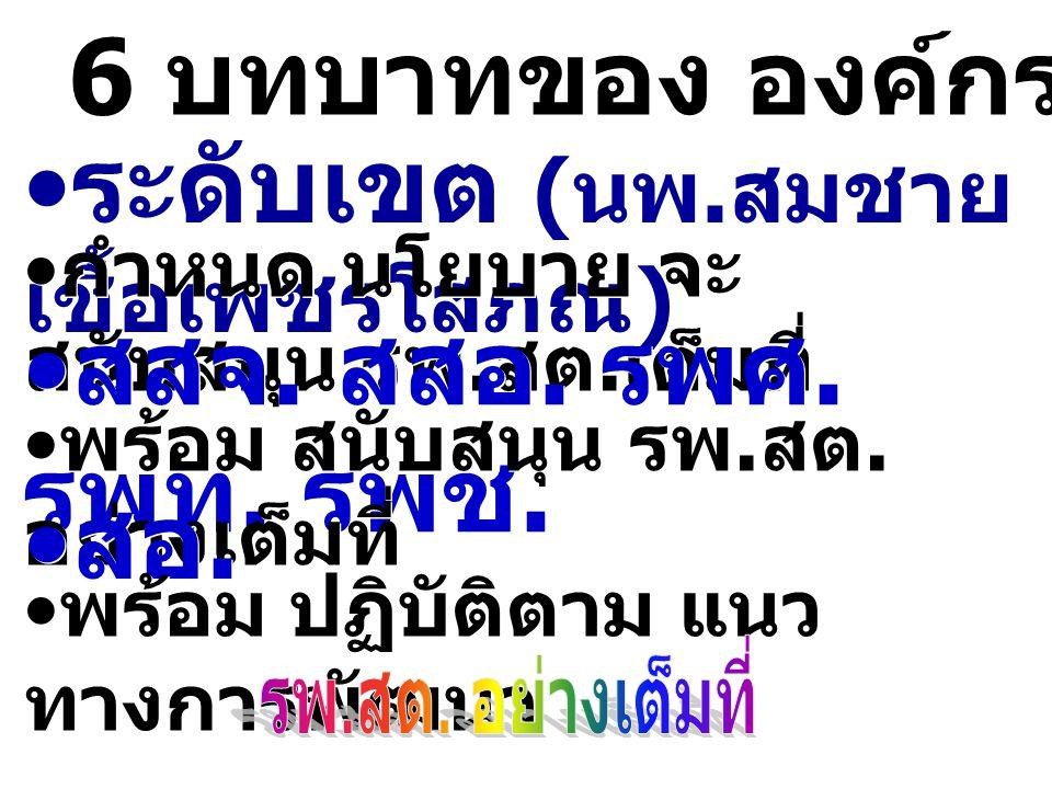 ระดับเขต (นพ.สมชาย เชื้อเพชรโสภณ)