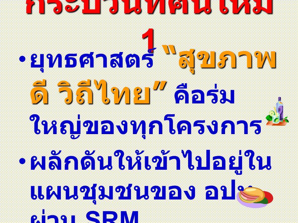 กระบวนทัศน์ใหม่ 1 ยุทธศาสตร์ สุขภาพดี วิถีไทย คือร่มใหญ่ของทุกโครงการ. ผลักดันให้เข้าไปอยู่ในแผนชุมชนของ อปท. ผ่าน SRM.