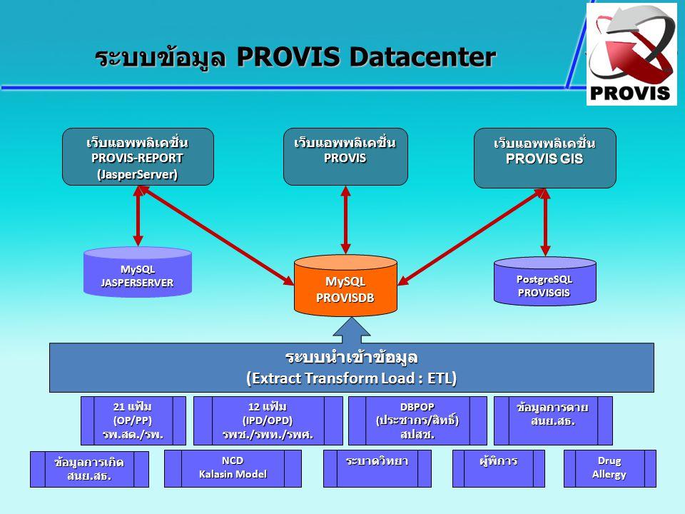 ระบบข้อมูล PROVIS Datacenter