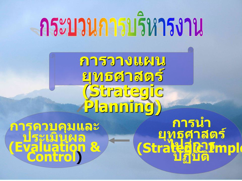 (Evaluation & Control)