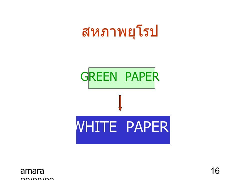 สหภาพยุโรป GREEN PAPER WHITE PAPER amara 20/08/02
