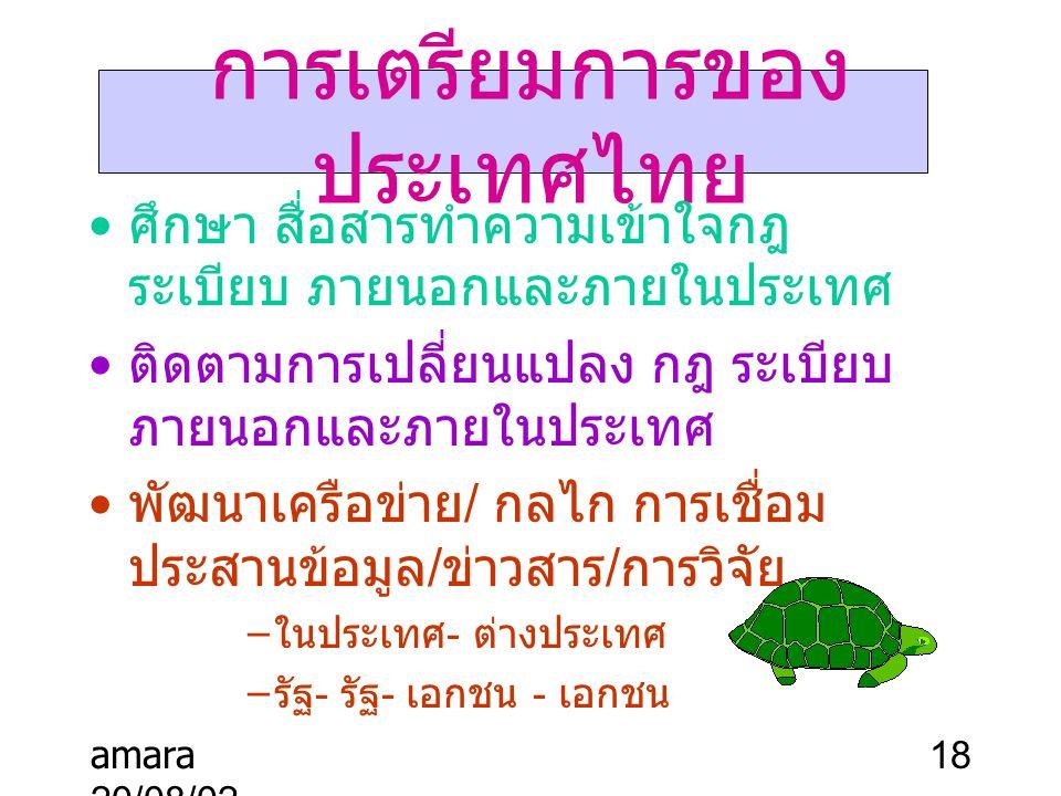 การเตรียมการของประเทศไทย