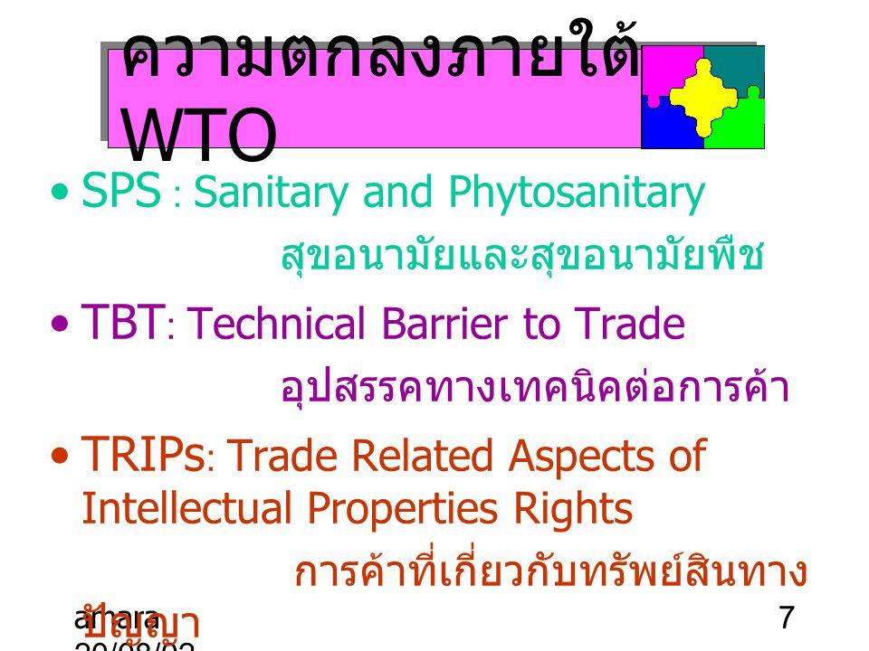 ความตกลงภายใต้ WTO SPS : Sanitary and Phytosanitary