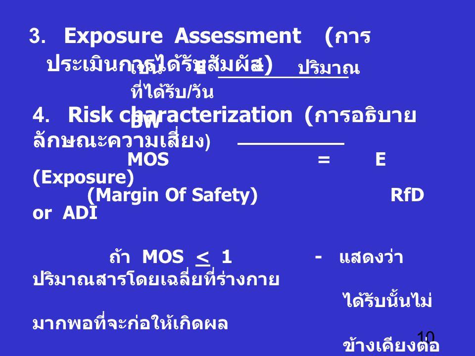 3. Exposure Assessment (การประเมินการได้รับสัมผัส)