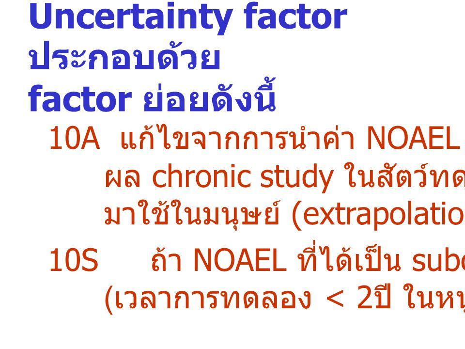 Uncertainty factor ประกอบด้วย factor ย่อยดังนี้